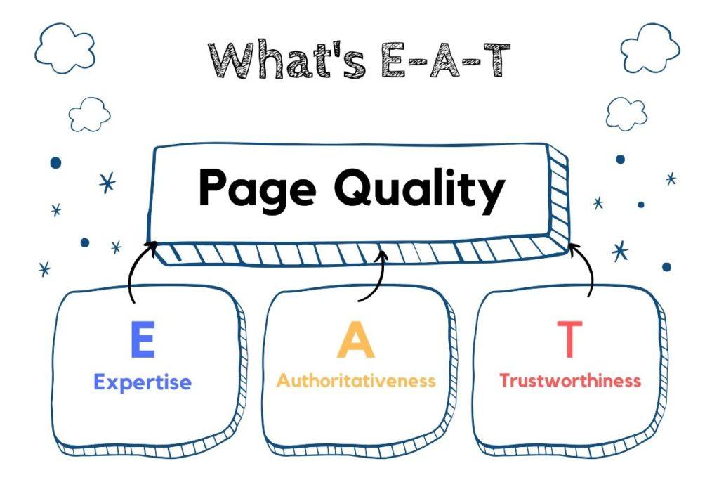 GoogleE-A-Tとは